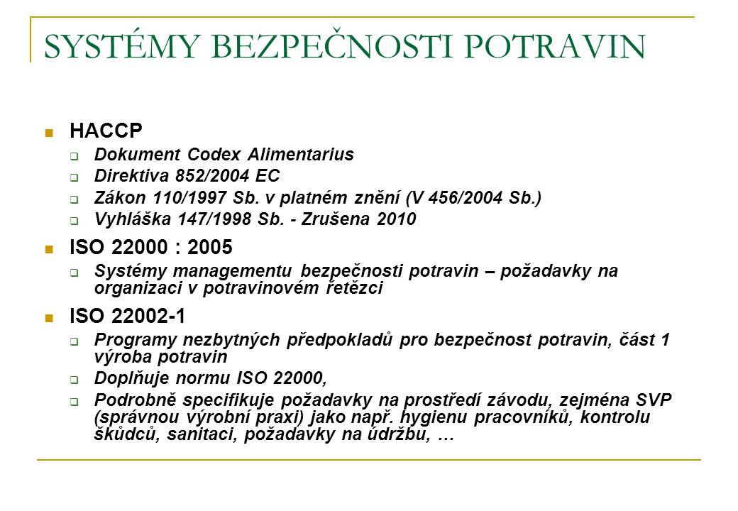 SYSTÉMY MANAGEMENTU Systémy managementu KVALITY  ISO 9001 : 2008Požadavky na management kvality (mezinárodní vydání)  ISO 9001 : 2009Požadavky na management kvality (Český překlad) Systémy managementu ochrany životního prostředí  ISO 14001 : 2004 Směrnice environmentálního managementu Systémy managementu bezpečnosti a ochrany zdraví při práci,  OHSAS 18001:2007 - Systémy managementu BOZP