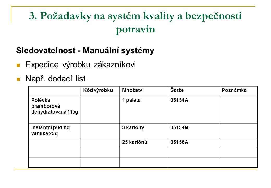 3. Požadavky na systém kvality a bezpečnosti potravin Sledovatelnost - Manuální systémy Expedice výrobku zákazníkovi Např. dodací list Kód výrobkuMnož