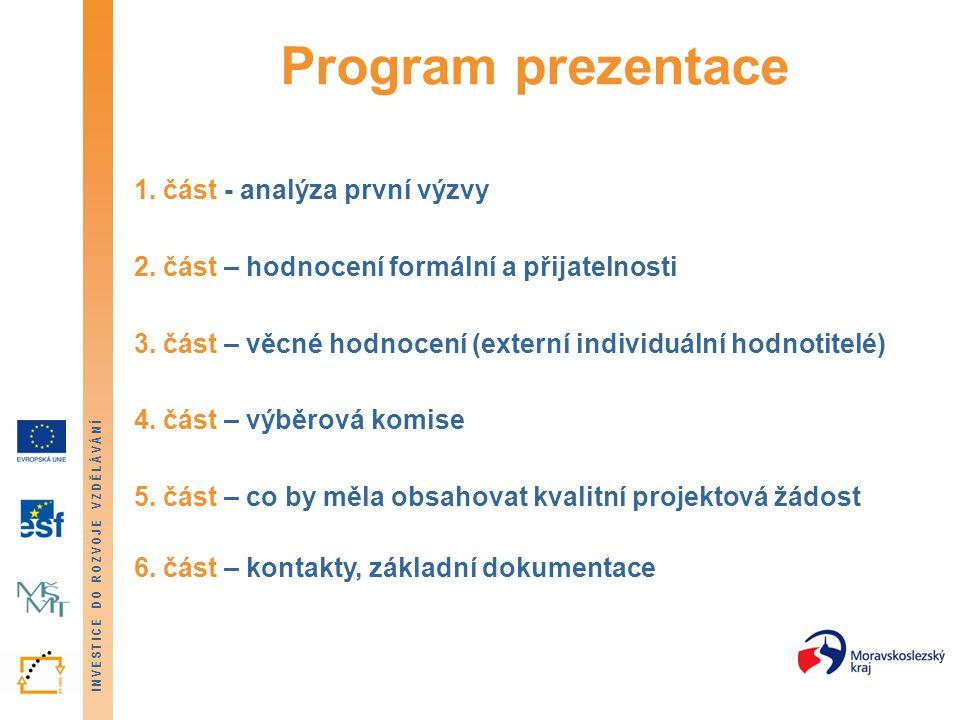 INVESTICE DO ROZVOJE VZDĚLÁVÁNÍ Program prezentace 1.