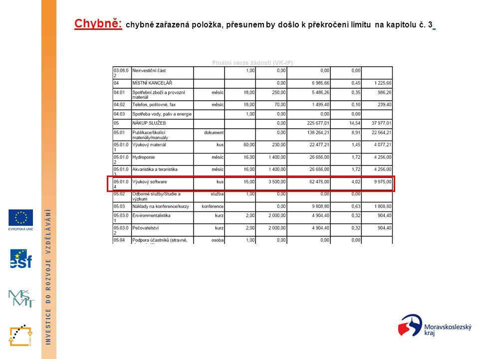 INVESTICE DO ROZVOJE VZDĚLÁVÁNÍ Chybně: chybně zařazená položka, přesunem by došlo k překročení limitu na kapitolu č.