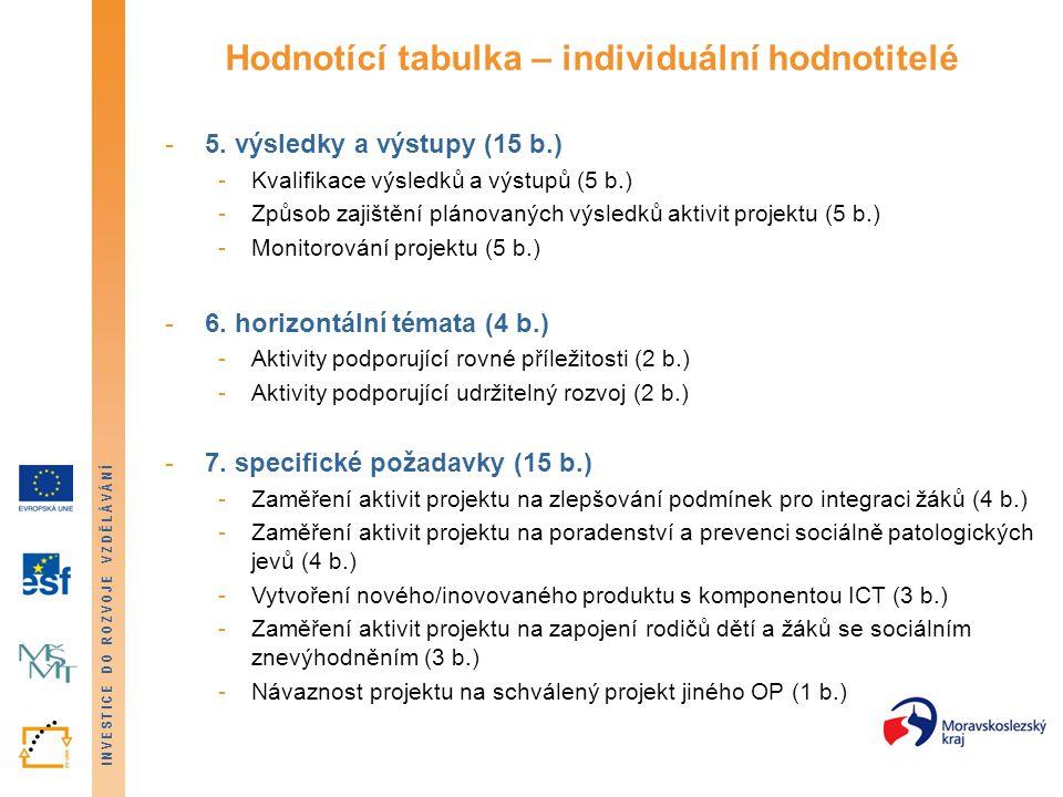 INVESTICE DO ROZVOJE VZDĚLÁVÁNÍ Hodnotící tabulka – individuální hodnotitelé -5.