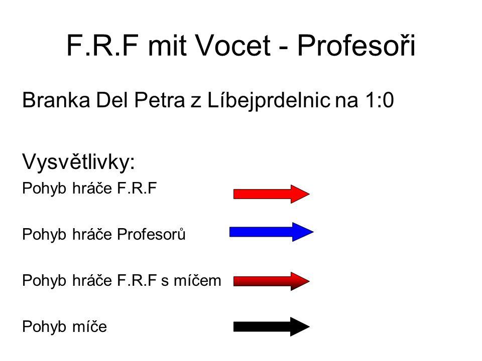 F.R.F mit Vocet - Profesoři Branka Del Petra z Líbejprdelnic na 1:0 Vysvětlivky: Pohyb hráče F.R.F Pohyb hráče Profesorů Pohyb hráče F.R.F s míčem Pohyb míče