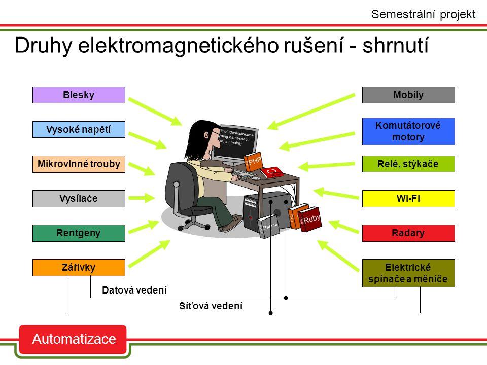 Druhy elektromagnetického rušení - shrnutí auto Semestrální projekt Automatizace Blesky Vysoké napětí Mikrovlnné trouby VysílačeWi-Fi Zářivky Rentgeny