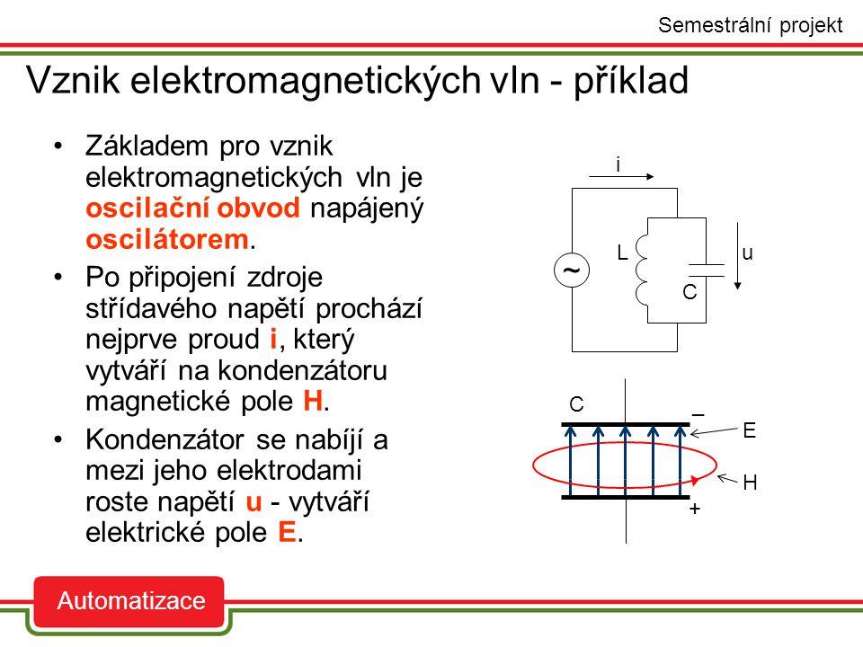 Základem pro vznik elektromagnetických vln je oscilační obvod napájený oscilátorem. Po připojení zdroje střídavého napětí prochází nejprve proud i, kt