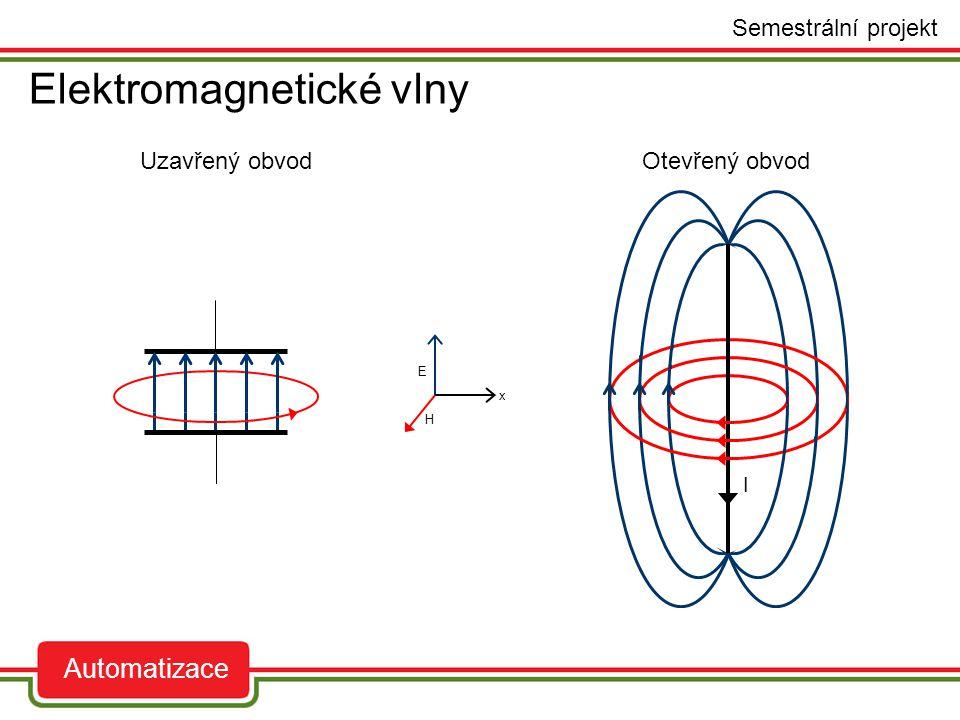 Elektromagnetické vlny auto Semestrální projekt Automatizace E x H I Uzavřený obvod Otevřený obvod