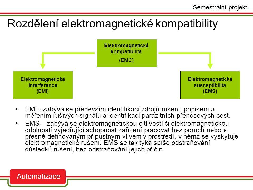 Rozdělení elektromagnetické kompatibility auto Semestrální projekt Automatizace EMI - zabývá se především identifikací zdrojů rušení, popisem a měření