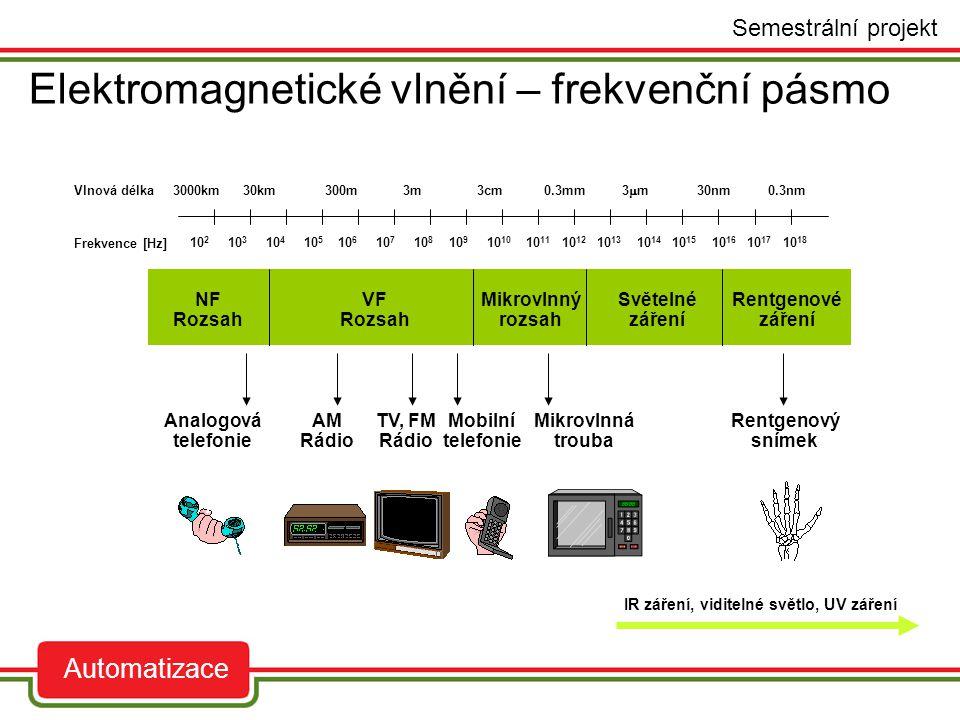 Elektromagnetické vlnění – frekvenční pásmo auto Semestrální projekt Automatizace Vlnová délka Frekvence [Hz] 10 2 10 3 10 4 10 5 10 6 10 7 10 8 10 9