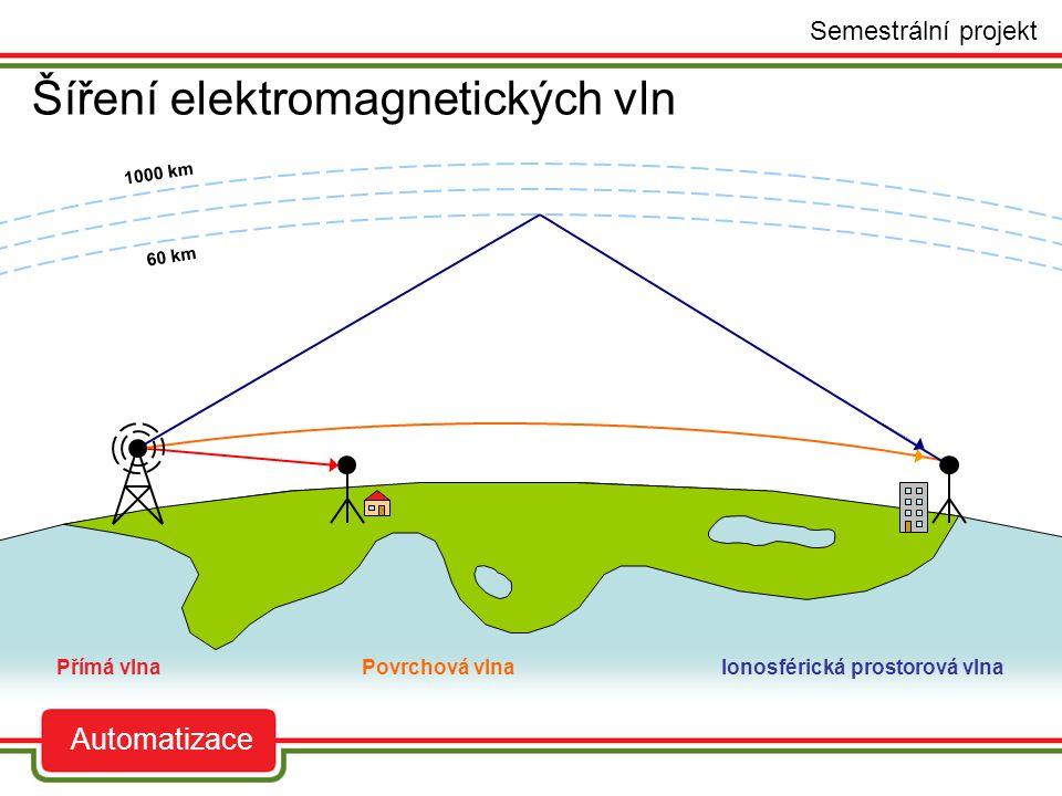 Vysokofrekvenční signály – mohou se šířit po vedení nebo vyzařováním  Telekomunikační přístroje  Přístroje pro mikrovlnný, indukční nebo dielektricky ohřev  Přístroje s vnějšími projevy činnosti elektrických zařízení (jiskření při přerušování elektrického proudu např.