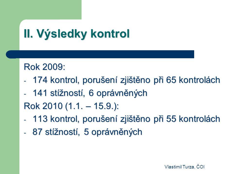 II. Výsledky kontrol Rok 2009: - 174 kontrol, porušení zjištěno při 65 kontrolách - 141 stížností, 6 oprávněných Rok 2010 (1.1. – 15.9.): - 113 kontro