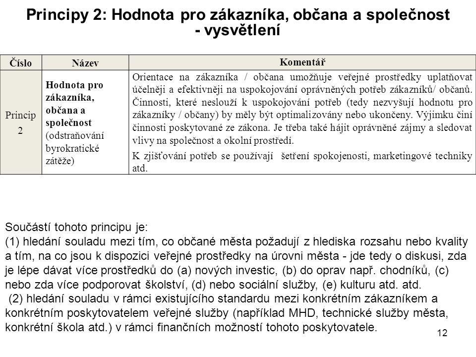 12 Principy 2: Hodnota pro zákazníka, občana a společnost - vysvětlení Číslo Název Komentář Princip 2 Hodnota pro zákazníka, občana a společnost (odst