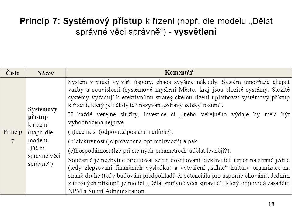 """18 Princip 7: Systémový přístup k řízení (např. dle modelu """"Dělat správné věci správně"""") - vysvětlení Číslo Název Komentář Princip 7 Systémový přístup"""
