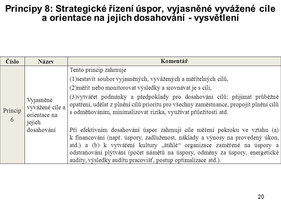 20 Principy 8: Strategické řízení úspor, vyjasněné vyvážené cíle a orientace na jejich dosahování - vysvětlení Číslo Název Komentář Princip 6 Vyjasněn