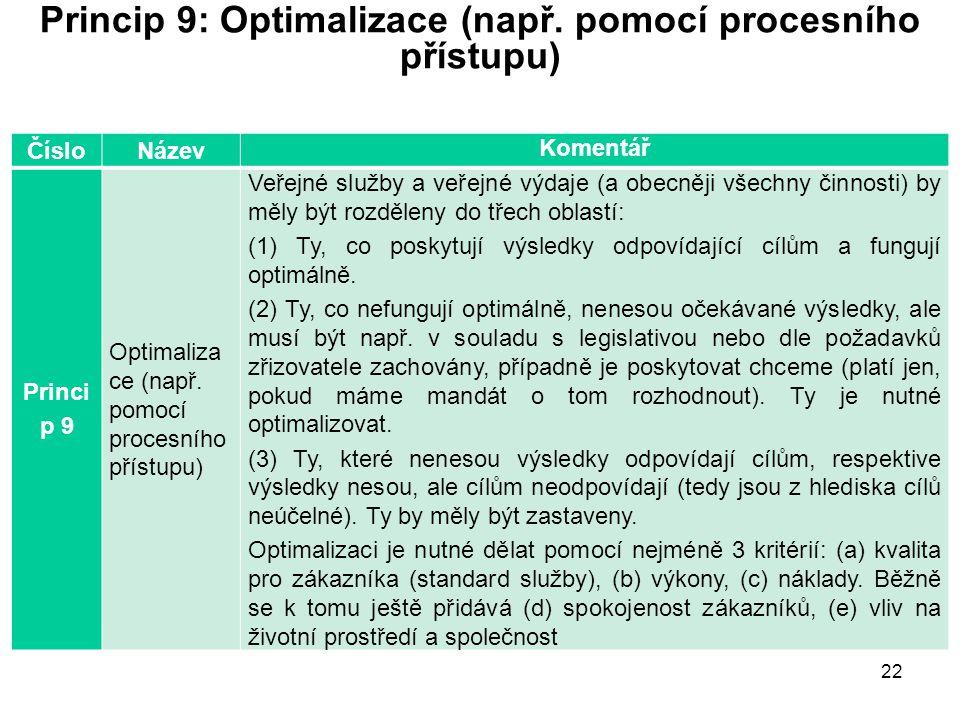 22 Princip 9: Optimalizace (např. pomocí procesního přístupu) Číslo Název Komentář Princi p 9 Optimaliza ce (např. pomocí procesního přístupu) Veřejné
