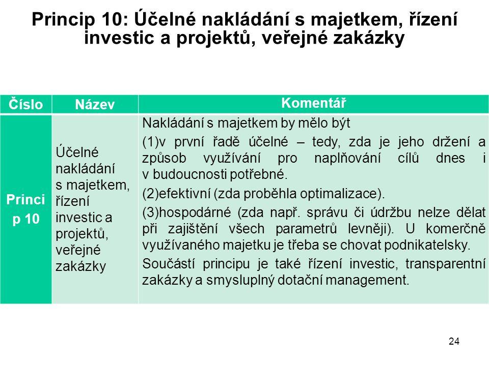 24 Princip 10: Účelné nakládání s majetkem, řízení investic a projektů, veřejné zakázky Číslo Název Komentář Princi p 10 Účelné nakládání s majetkem,