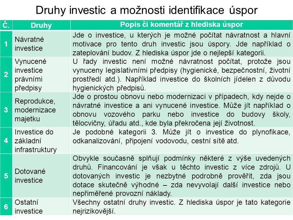 25 Druhy investic a možnosti identifikace úspor Č. Druhy Popis či komentář z hlediska úspor 1 Návratné investice Jde o investice, u kterých je možné p