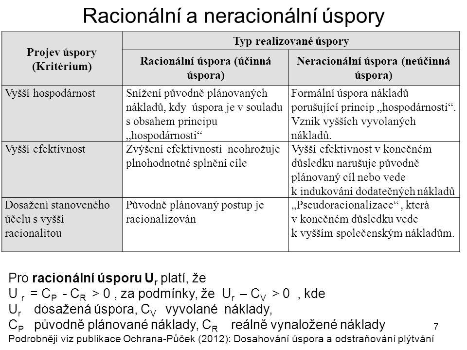 7 Racionální a neracionální úspory Projev úspory (Kritérium) Typ realizované úspory Racionální úspora (účinná úspora) Neracionální úspora (neúčinná ús
