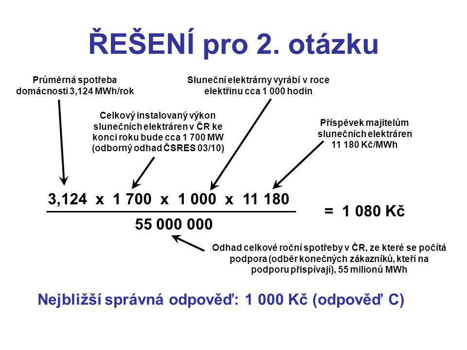 3,124 x 1 700 x 1 000 x 11 180 55 000 000 = 1 080 Kč Průměrná spotřeba domácnosti 3,124 MWh/rok Celkový instalovaný výkon slunečních elektráren v ČR k