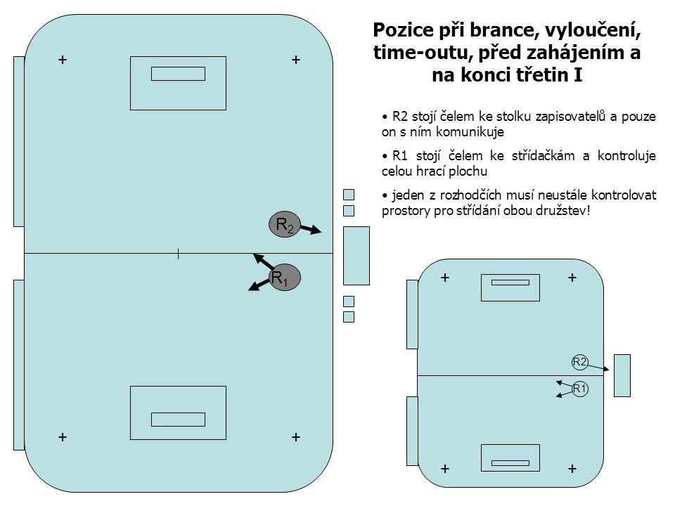 R2R2 R1R1 Pozice při brance, vyloučení, time-outu, před zahájením a na konci třetin I R2 stojí čelem ke stolku zapisovatelů a pouze on s ním komunikuje R1 stojí čelem ke střídačkám a kontroluje celou hrací plochu jeden z rozhodčích musí neustále kontrolovat prostory pro střídání obou družstev.