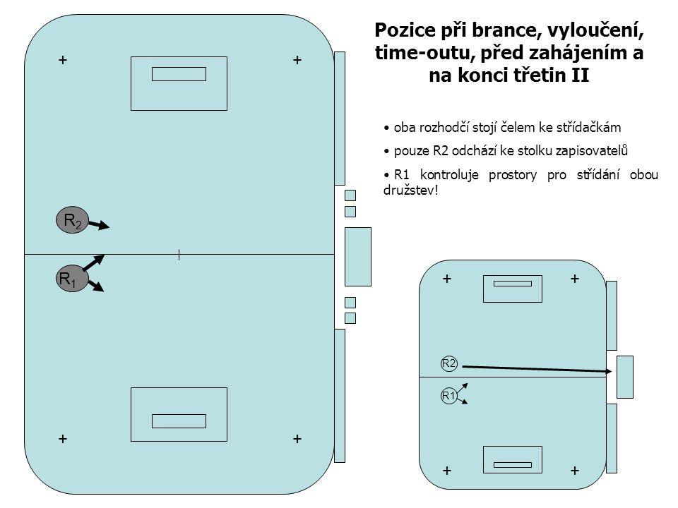 R2R2 R1R1 Pozice při brance, vyloučení, time-outu, před zahájením a na konci třetin II oba rozhodčí stojí čelem ke střídačkám pouze R2 odchází ke stolku zapisovatelů R1 kontroluje prostory pro střídání obou družstev.