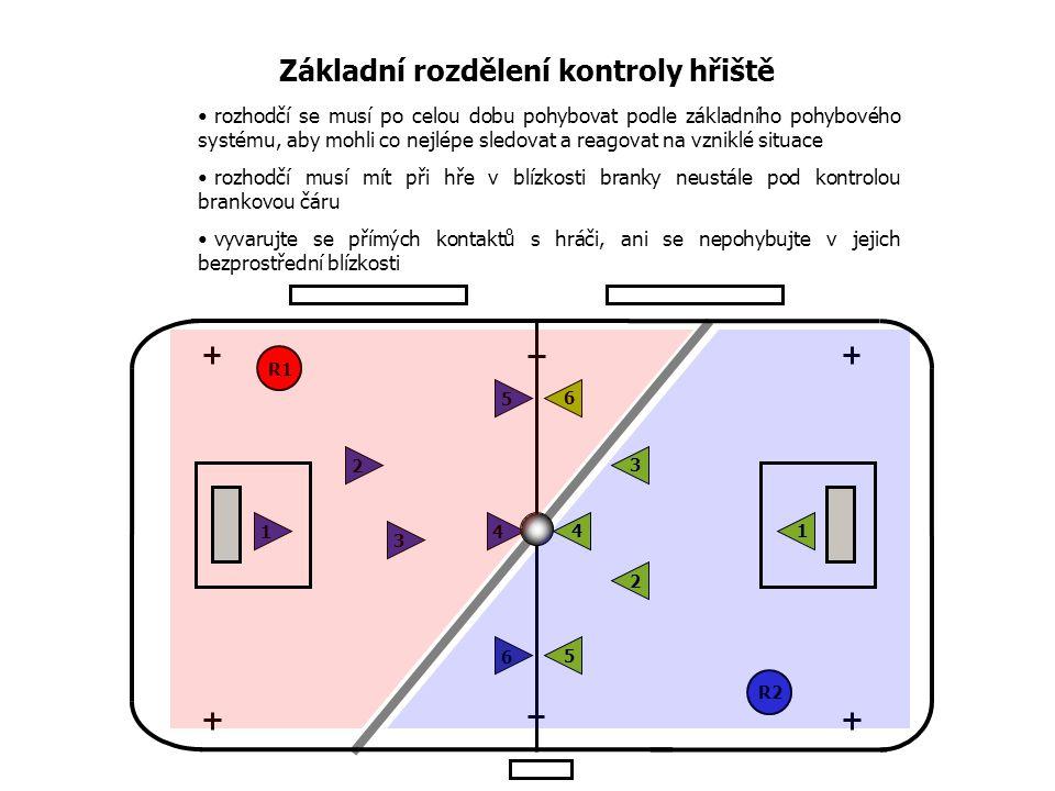 213456 6543 2 1 R1R1R2R2 Základní rozdělení kontroly hřiště rozhodčí se musí po celou dobu pohybovat podle základního pohybového systému, aby mohli co nejlépe sledovat a reagovat na vzniklé situace rozhodčí musí mít při hře v blízkosti branky neustále pod kontrolou brankovou čáru vyvarujte se přímých kontaktů s hráči, ani se nepohybujte v jejich bezprostřední blízkosti
