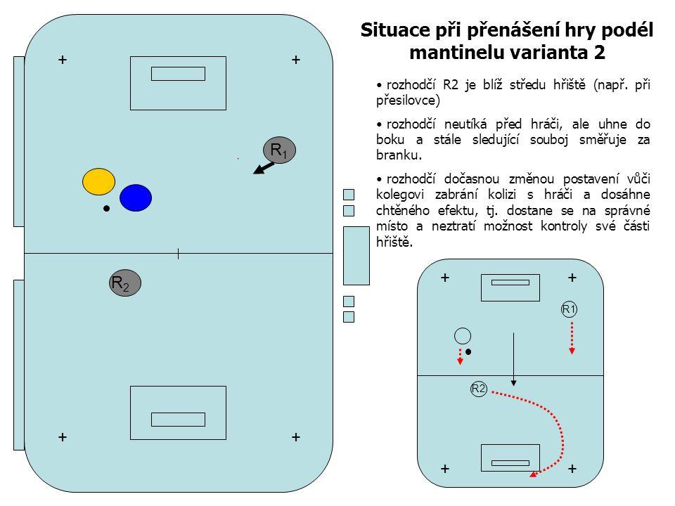 R2R2 Situace při přenášení hry podél mantinelu varianta 2 rozhodčí R2 je blíž středu hřiště (např.