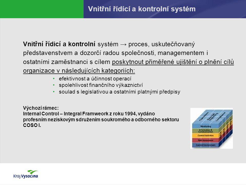 Vnitřní řídící a kontrolní systém Vnitřní řídicí a kontrolní systém → proces, uskutečňovaný představenstvem a dozorčí radou společnosti, managementem