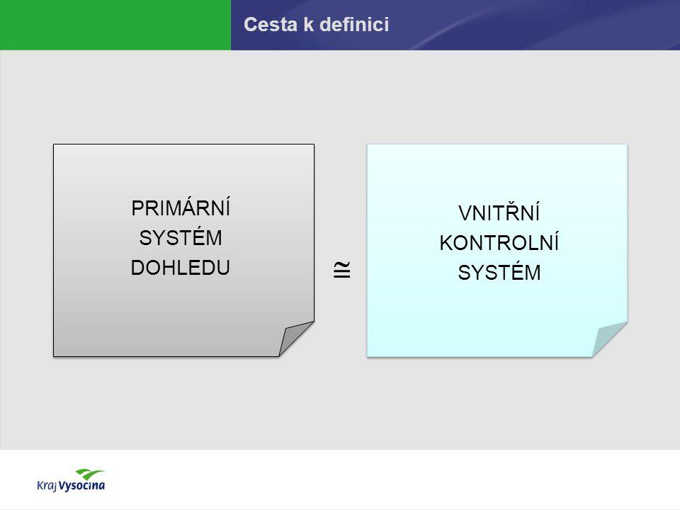 Cesta k definici PRIMÁRNÍ SYSTÉM DOHLEDU VNITŘNÍ KONTROLNÍ SYSTÉM 