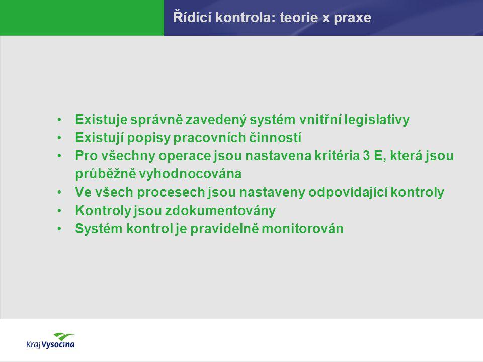 Řídící kontrola: teorie x praxe Existuje správně zavedený systém vnitřní legislativy Existují popisy pracovních činností Pro všechny operace jsou nast