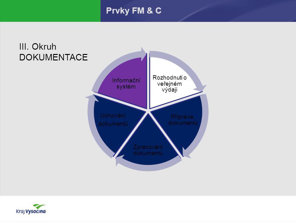 Prvky FM & C Rozhodnutí o veřejném výdaji Příprava, dokumentů Zpracování dokumentů Uchování dokumentů Informační systém III. Okruh DOKUMENTACE