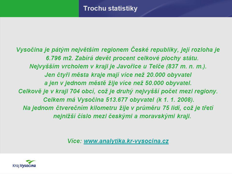 Trochu statistiky Vysočina je pátým největším regionem České republiky, její rozloha je 6.796 m2. Zabírá devět procent celkové plochy státu. Nejvyšším