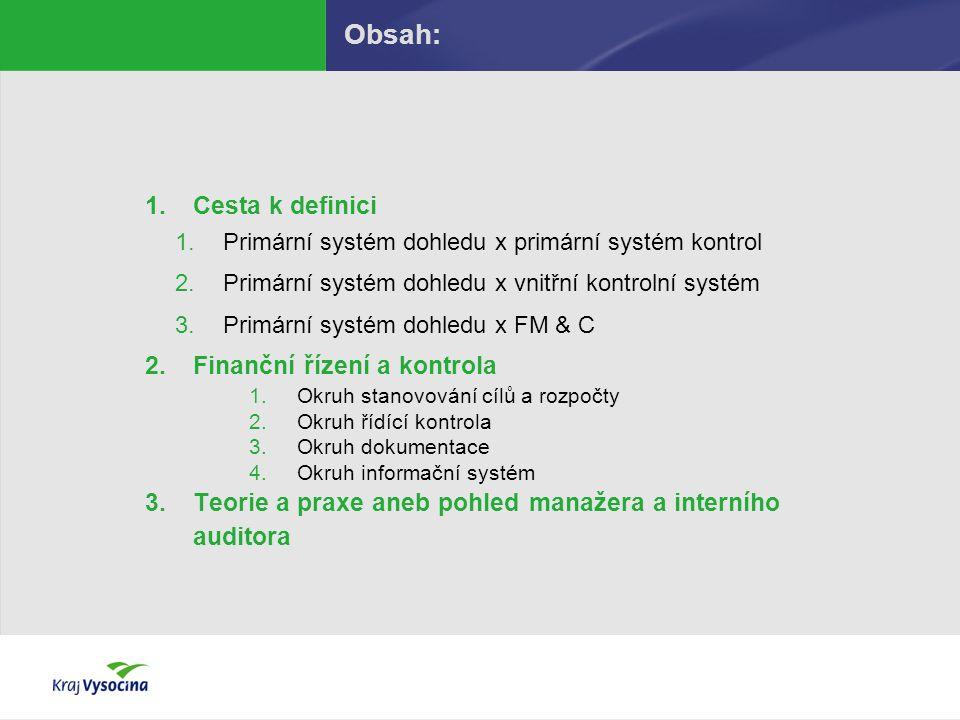 Obsah: 1.Cesta k definici 1.Primární systém dohledu x primární systém kontrol 2.Primární systém dohledu x vnitřní kontrolní systém 3.Primární systém d