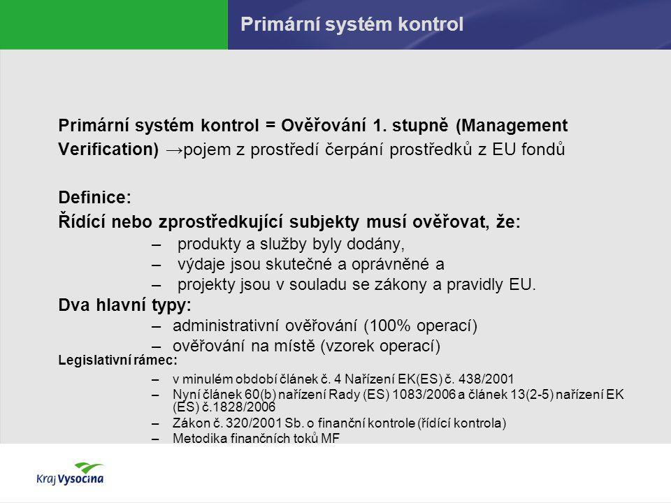 Primární systém kontrol Primární systém kontrol = Ověřování 1. stupně (Management Verification) →pojem z prostředí čerpání prostředků z EU fondů Defin