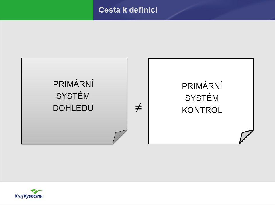 Cesta k definici PRIMÁRNÍ SYSTÉM DOHLEDU VNITŘNÍ KONTROLNÍ SYSTÉM  ?