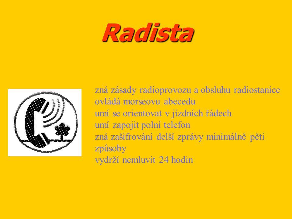 Radista zná zásady radioprovozu a obsluhu radiostanice ovládá morseovu abecedu umí se orientovat v jízdních řádech umí zapojit polní telefon zná zašif
