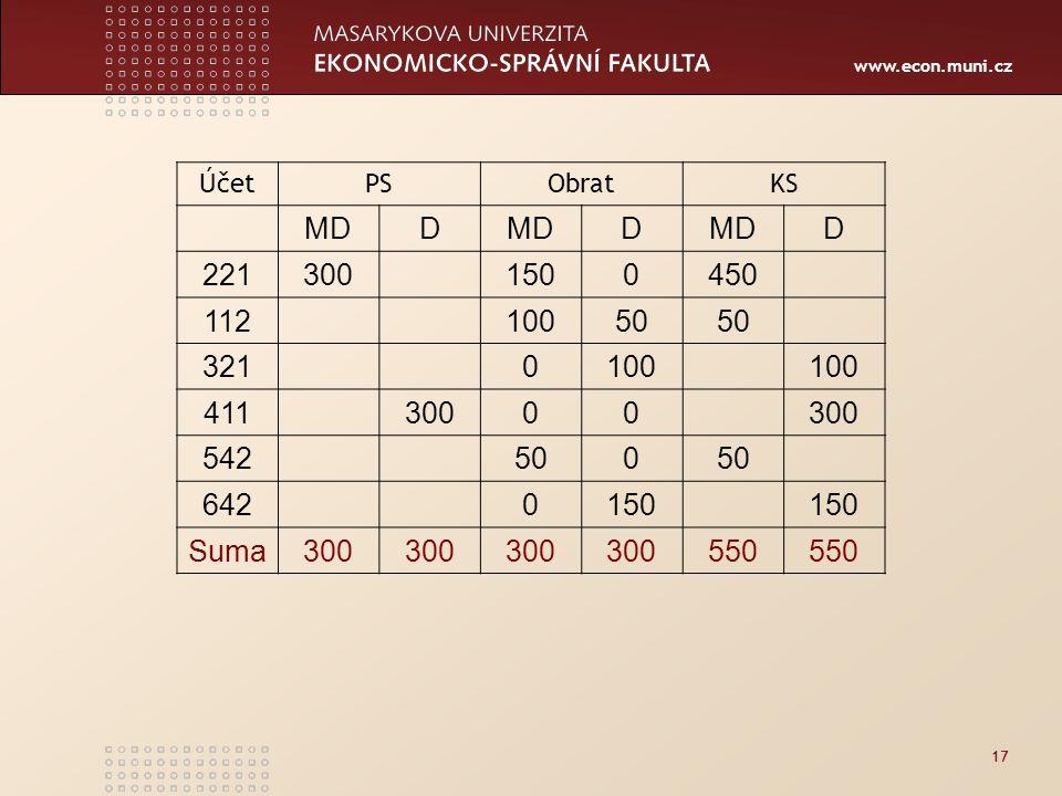 www.econ.muni.cz 17 ÚčetPSObratKS MDD D D 2213001500450 11210050 3210100 41130000 542500 6420150 Suma300 550