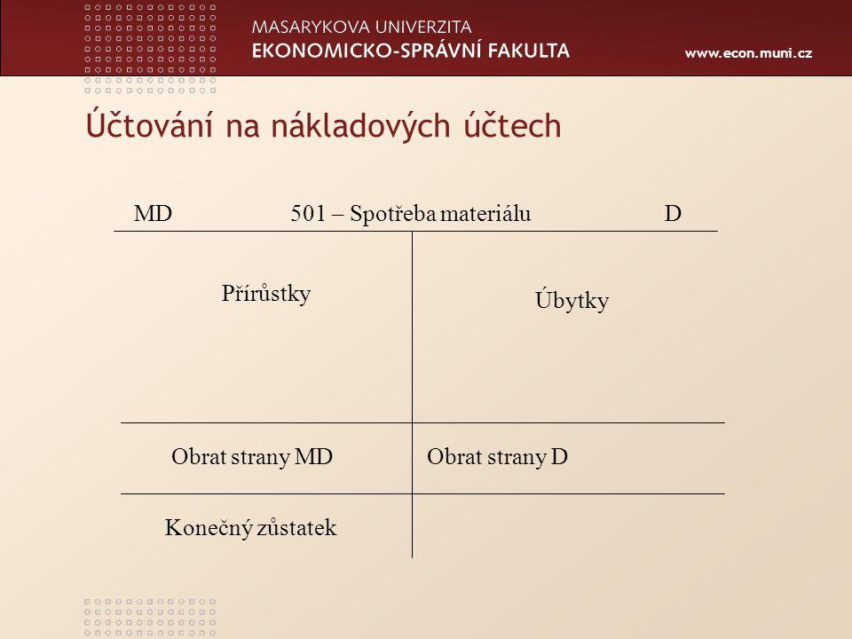 www.econ.muni.cz Účtování na nákladových účtech MD 501 – Spotřeba materiálu D Přírůstky Úbytky Obrat strany MD Obrat strany D Konečný zůstatek