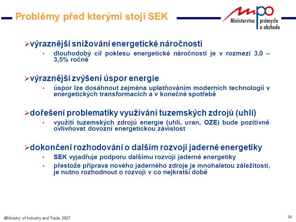 14  Ministry of Industry and Trade 2007 Problémy před kterými stojí SEK  výraznější snižování energetické náročnosti dlouhodobý cíl poklesu energetické náročnosti je v rozmezí 3,0 – 3,5% ročně  výraznější zvýšení úspor energie úspor lze dosáhnout zejména uplatňováním moderních technologií v energetických transformacích a v konečné spotřebě  dořešení problematiky využívání tuzemských zdrojů (uhlí) využití tuzemských zdrojů energie (uhlí, uran, OZE) bude pozitivně ovlivňovat dovozní energetickou závislost  dokončení rozhodování o dalším rozvoji jaderné energetiky SEK vyjadřuje podporu dalšímu rozvoji jaderné energetiky přestože příprava nového jaderného zdroje je mnohaletou záležitostí, je nutno rozhodnout o rozvoji v co nejkratší době