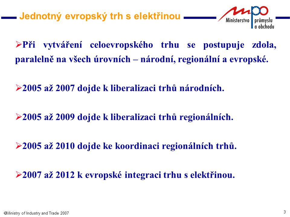 3  Ministry of Industry and Trade 2007 Jednotný evropský trh s elektřinou  Při vytváření celoevropského trhu se postupuje zdola, paralelně na všech úrovních – národní, regionální a evropské.