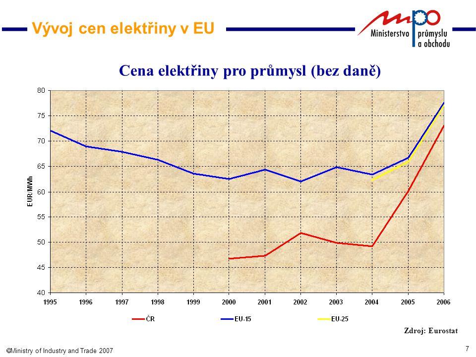 7  Ministry of Industry and Trade 2007 Vývoj cen elektřiny v EU Cena elektřiny pro průmysl (bez daně) Zdroj: Eurostat