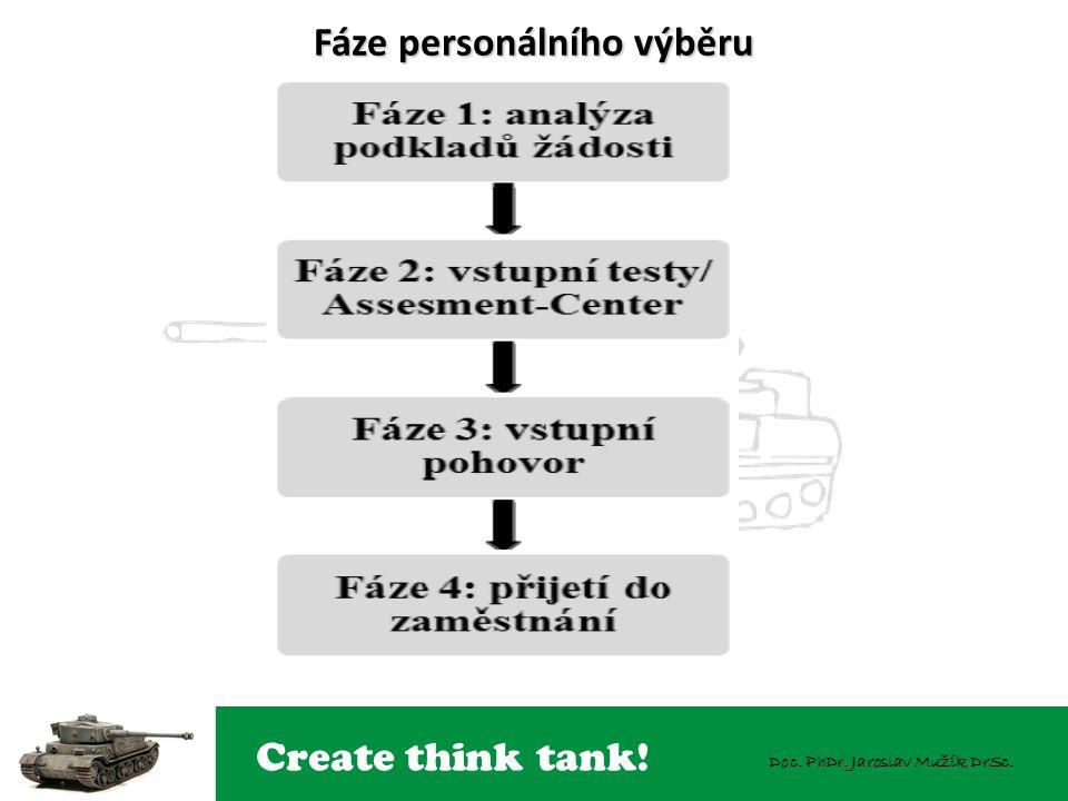 Create think tank! Doc. PhDr. Jaroslav Mužík DrSc. Fáze personálního výběru