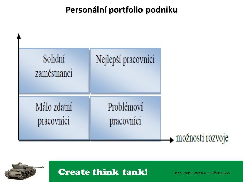 Create think tank! Doc. PhDr. Jaroslav Mužík DrSc. Personální portfolio podniku