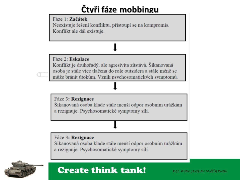 Create think tank! Doc. PhDr. Jaroslav Mužík DrSc. Čtyři fáze mobbingu