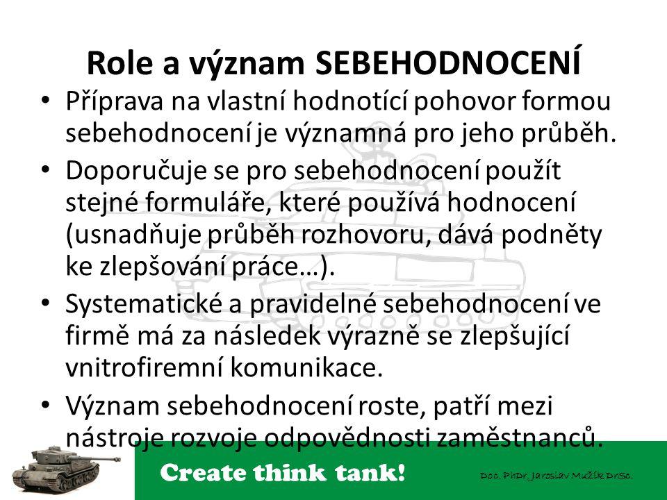 Create think tank! Doc. PhDr. Jaroslav Mužík DrSc. Role a význam SEBEHODNOCENÍ Příprava na vlastní hodnotící pohovor formou sebehodnocení je významná