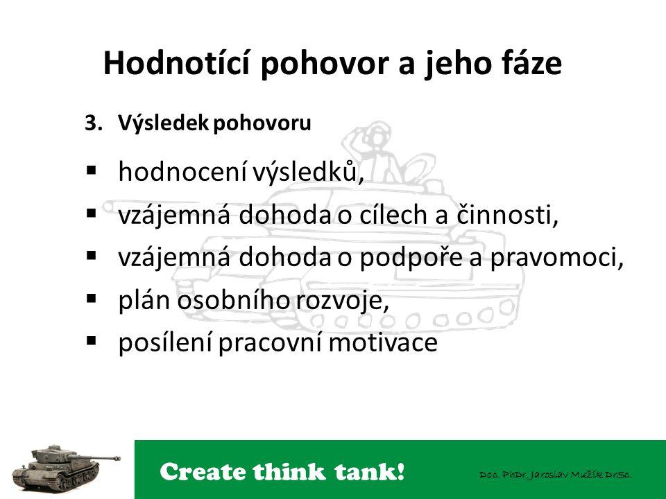 Create think tank! Doc. PhDr. Jaroslav Mužík DrSc. Hodnotící pohovor a jeho fáze 3.Výsledek pohovoru  hodnocení výsledků,  vzájemná dohoda o cílech