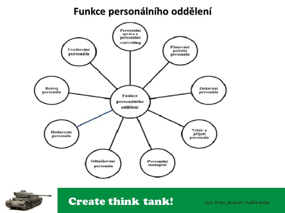 Create think tank! Doc. PhDr. Jaroslav Mužík DrSc. Analýza pracovního místa