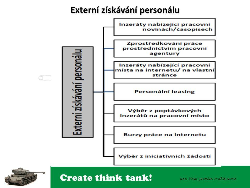 Create think tank! Doc. PhDr. Jaroslav Mužík DrSc. Externí získávání personálu