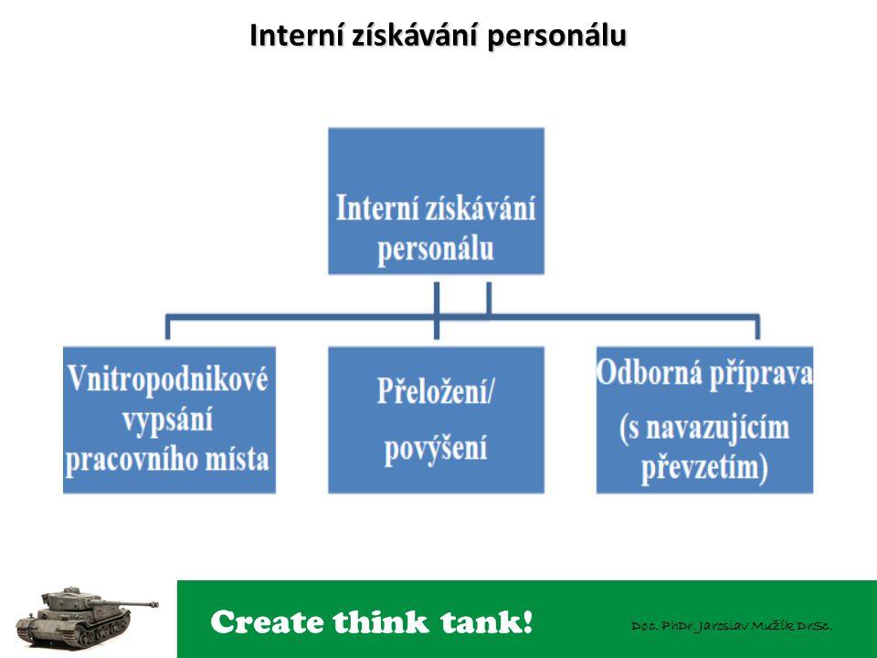 Create think tank! Doc. PhDr. Jaroslav Mužík DrSc. Interní získávání personálu