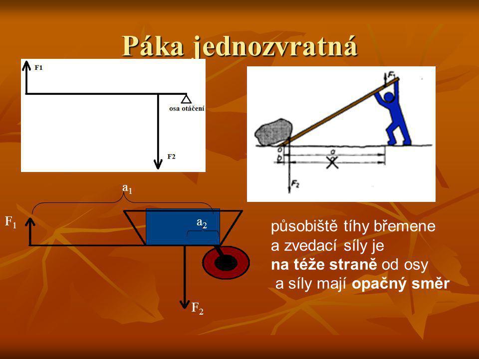 Páka jednozvratná F1F1 a1a1 a2a2 F2F2 působiště tíhy břemene a zvedací síly je na téže straně od osy a síly mají opačný směr