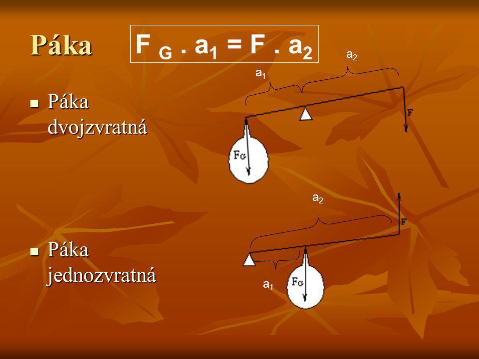 Páka Páka dvojzvratná Páka dvojzvratná Páka jednozvratná Páka jednozvratná a1a1 a1a1 a2a2 a2a2 F G. a 1 = F. a 2