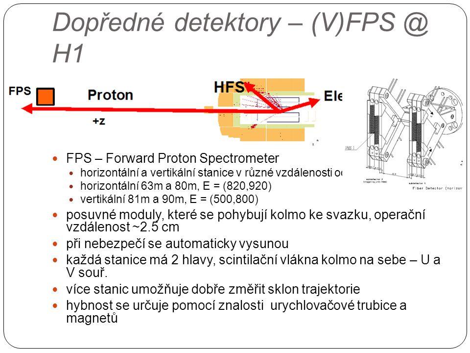 Dopředné detektory – (V)FPS @ H1 FPS – Forward Proton Spectrometer horizontální a vertikální stanice v různé vzdálenosti od H1 horizontální 63m a 80m, E = (820,920) vertikální 81m a 90m, E = (500,800) posuvné moduly, které se pohybují kolmo ke svazku, operační vzdálenost ~2.5 cm při nebezpečí se automaticky vysunou každá stanice má 2 hlavy, scintilační vlákna kolmo na sebe – U a V souř.
